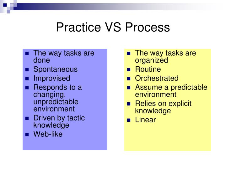 Practice VS Process