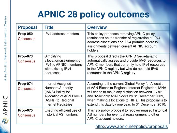 APNIC 28 policy outcomes