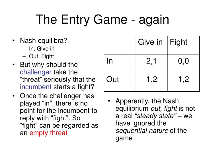 The Entry Game - again