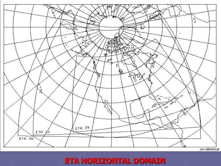 ETA HORIZONTAL DOMAIN