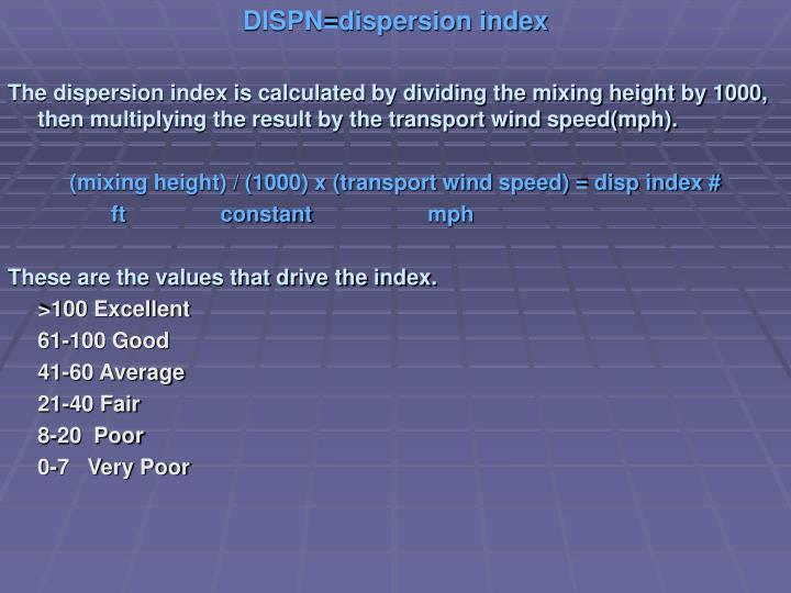 DISPN=dispersion index