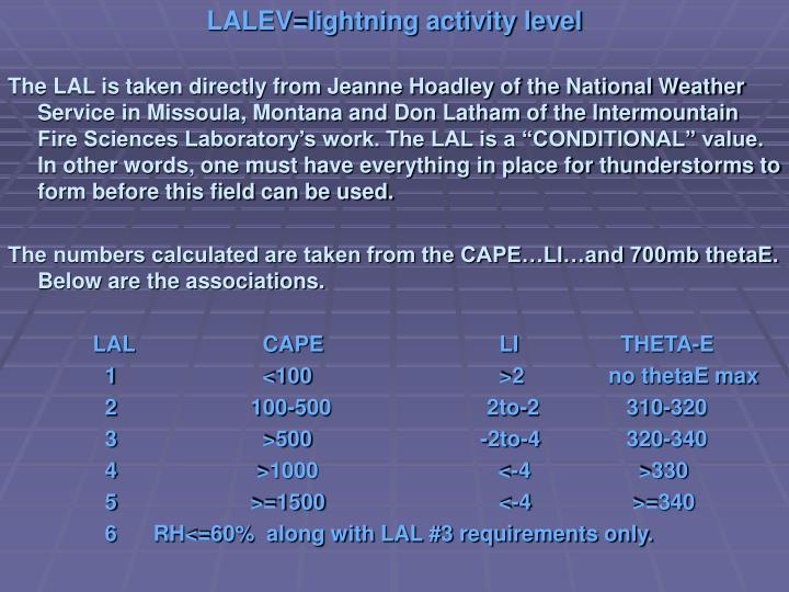 LALEV=lightning activity level
