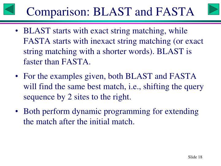 Comparison: BLAST and FASTA