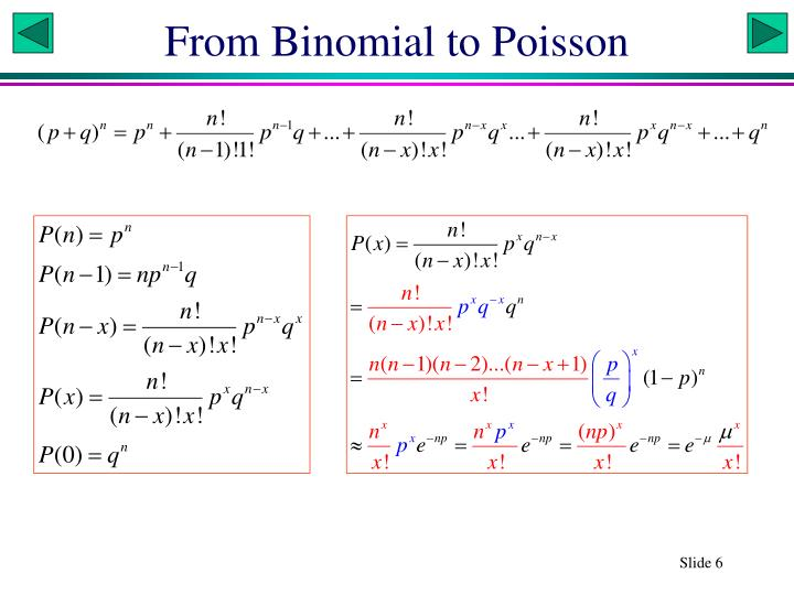 From Binomial to Poisson