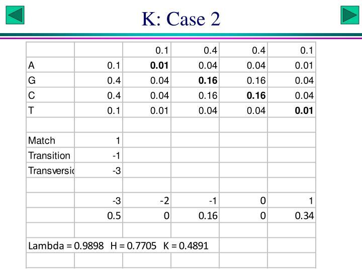 K: Case 2