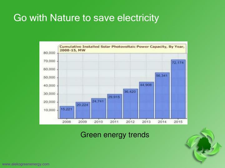 Go with nature to save electricity