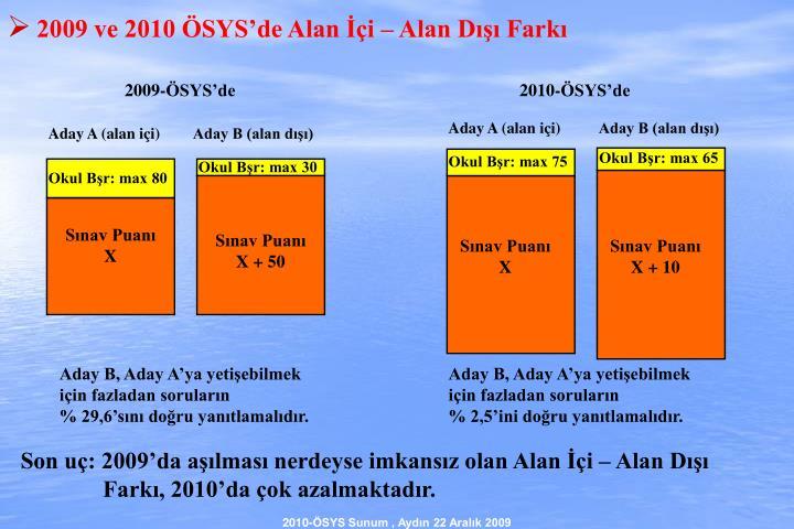 2009 ve 2010 ÖSYS'de Alan İçi – Alan Dışı Farkı