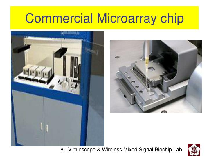 Commercial Microarray chip