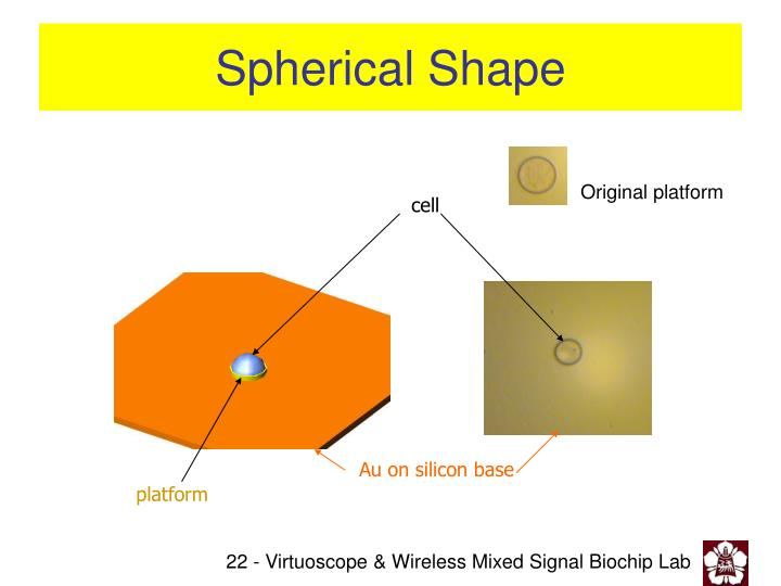 Spherical Shape