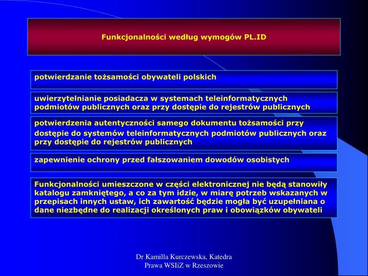 Funkcjonalności według wymogów PL.ID