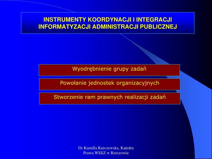 INSTRUMENTY KOORDYNACJI I INTEGRACJI INFORMATYZACJI ADMINISTRACJI PUBLICZNEJ
