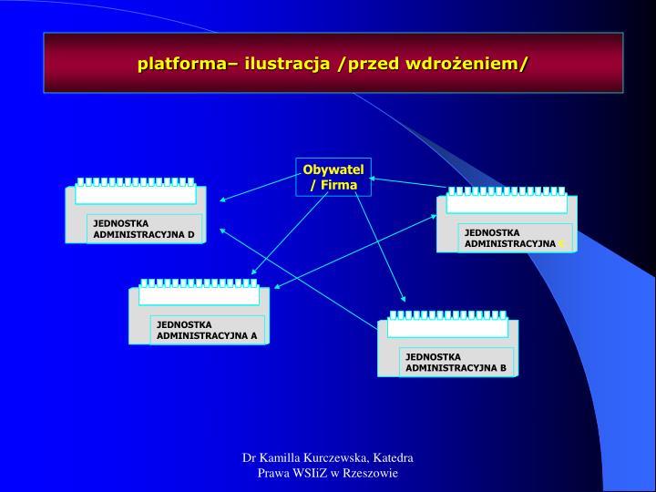 platforma– ilustracja /przed wdrożeniem/