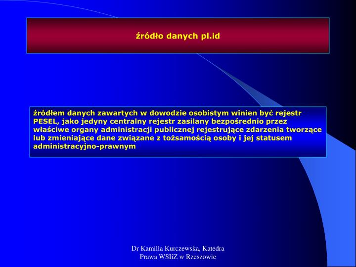 źródło danych pl.id