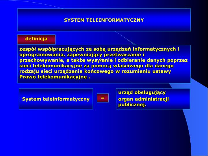 SYSTEM TELEINFORMATYCZNY