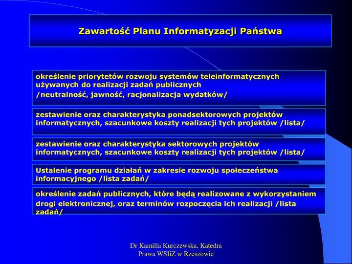 Zawartość Planu Informatyzacji Państwa