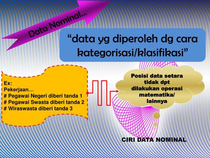 Data Nominal…