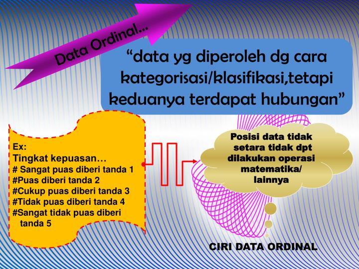 Data Ordinal…