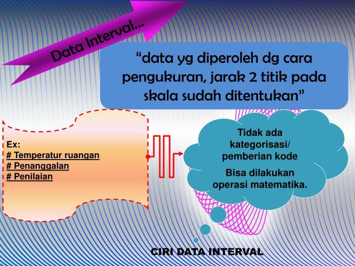 Data Interval…