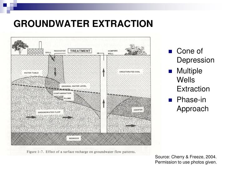 GROUNDWATER EXTRACTION