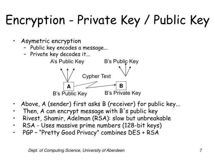 B's Public Key