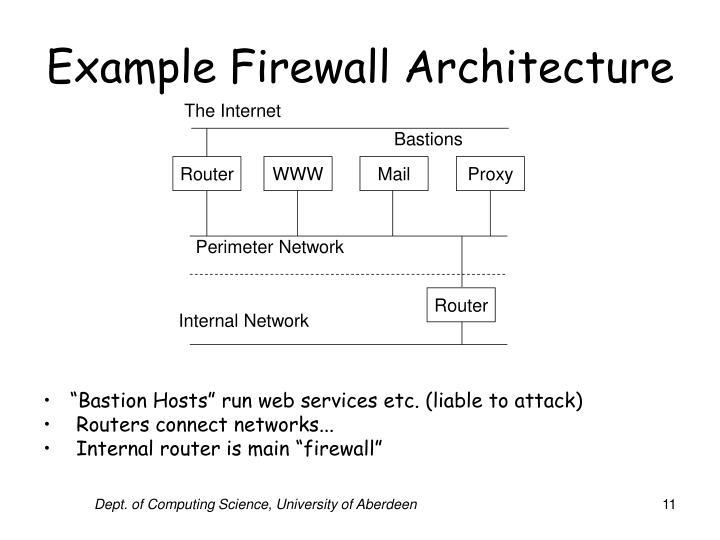Example Firewall Architecture