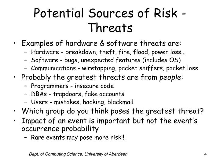 Potential Sources of Risk - Threats