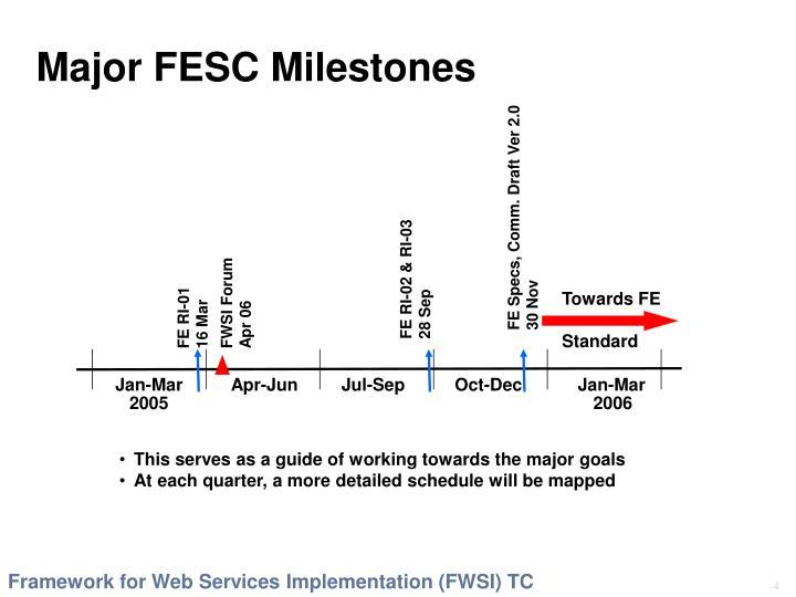 Major FESC Milestones