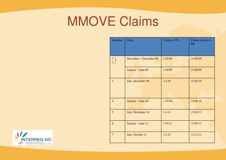 MMOVE Claims