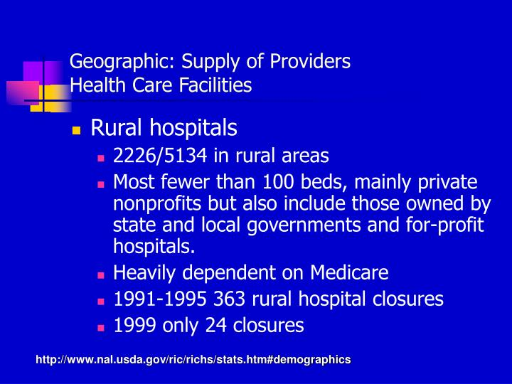 Geographic: Supply of Providers
