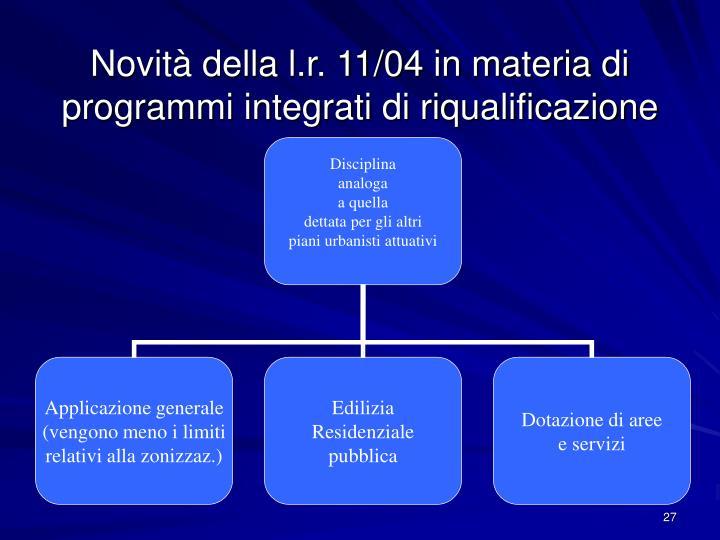 Novità della l.r. 11/04 in materia di programmi integrati di riqualificazione