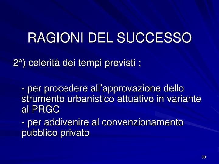 RAGIONI DEL SUCCESSO