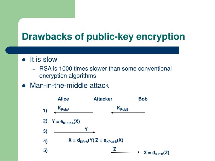 Drawbacks of public-key encryption