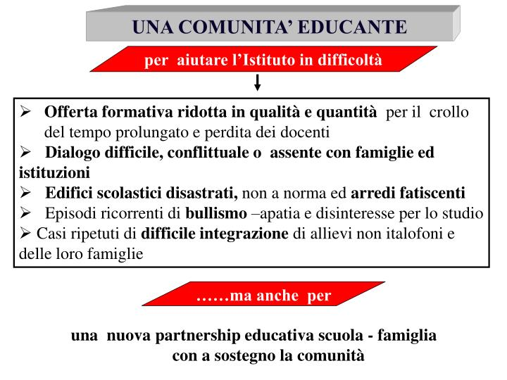 UNA COMUNITA' EDUCANTE