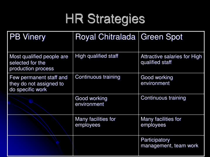 HR Strategies