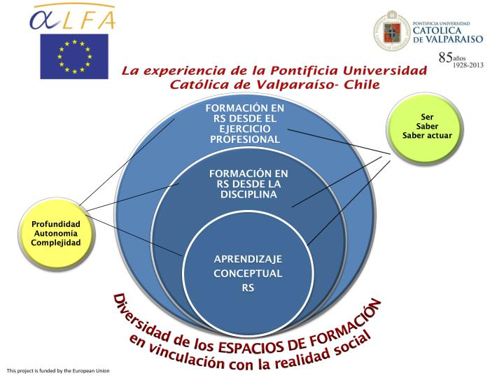 La experiencia de la Pontificia Universidad Católica de Valparaíso- Chile