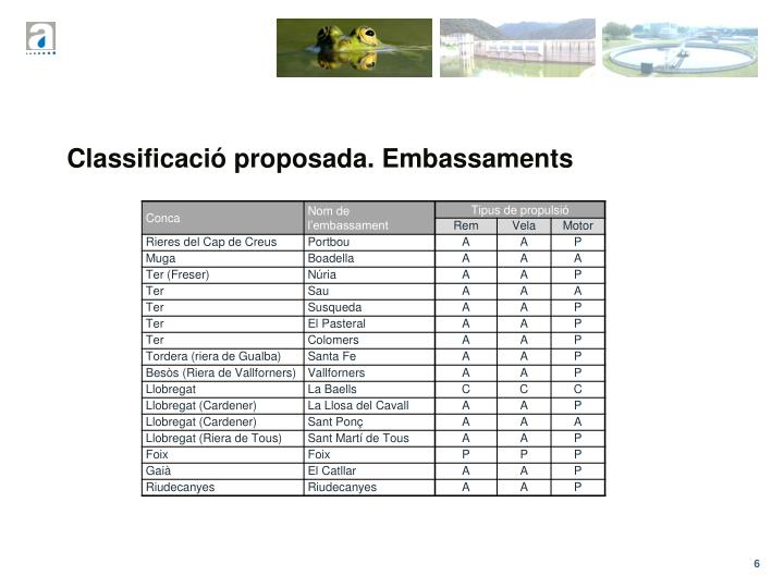 Classificació proposada. Embassaments
