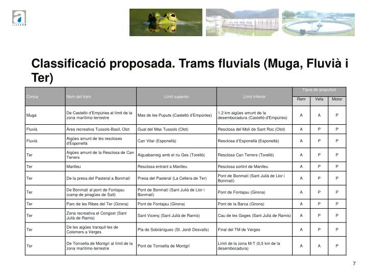 Classificació proposada. Trams fluvials (Muga, Fluvià i Ter)
