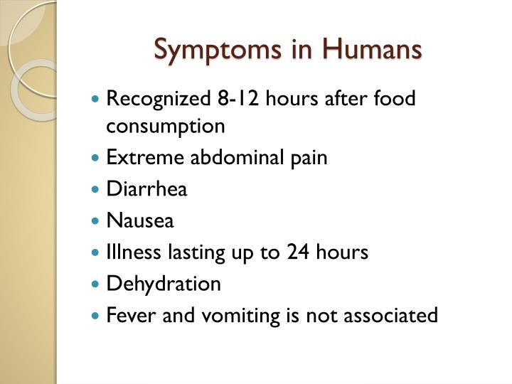 Symptoms in Humans