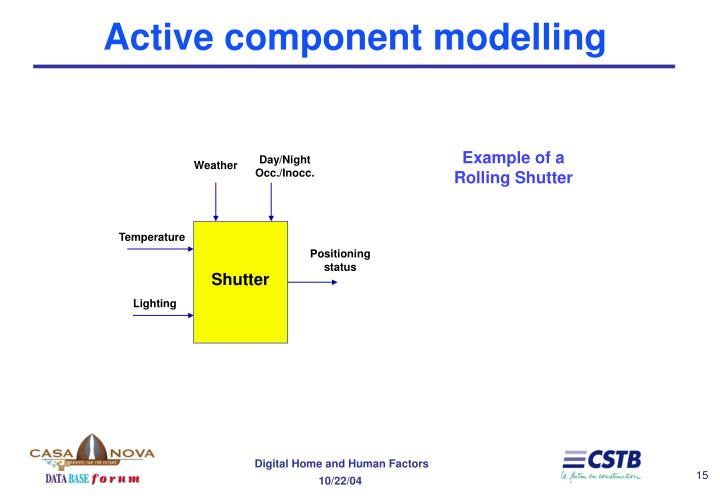 Active component modelling