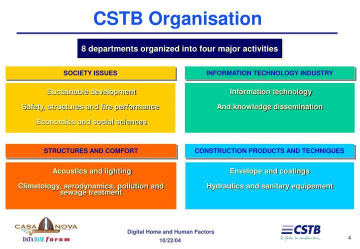 CSTB Organisation