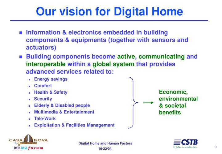 Our vision for Digital Home