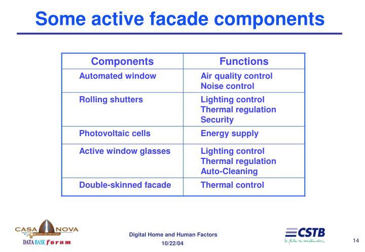 Some active facade components