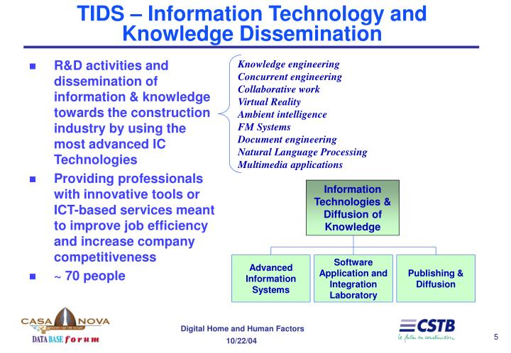 TIDS – Information Technology and Knowledge Dissemination