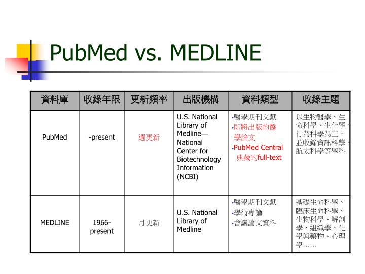 PubMed vs. MEDLINE