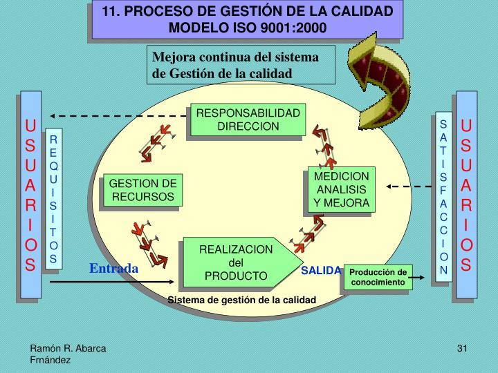 11. PROCESO DE GESTIÓN DE LA CALIDAD