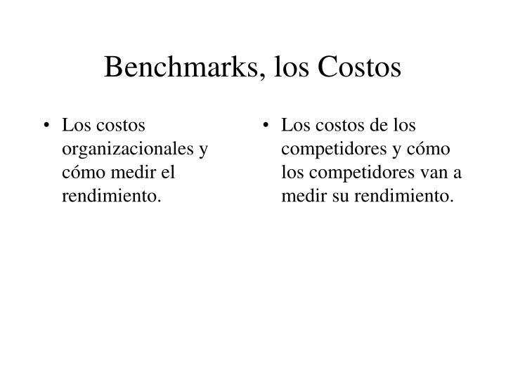 Los costos organizacionales y cómo medir el rendimiento.