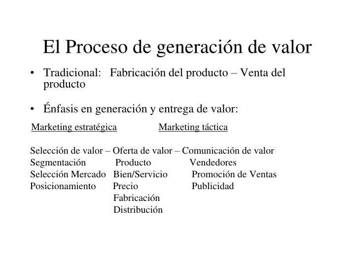 El Proceso de generación de valor