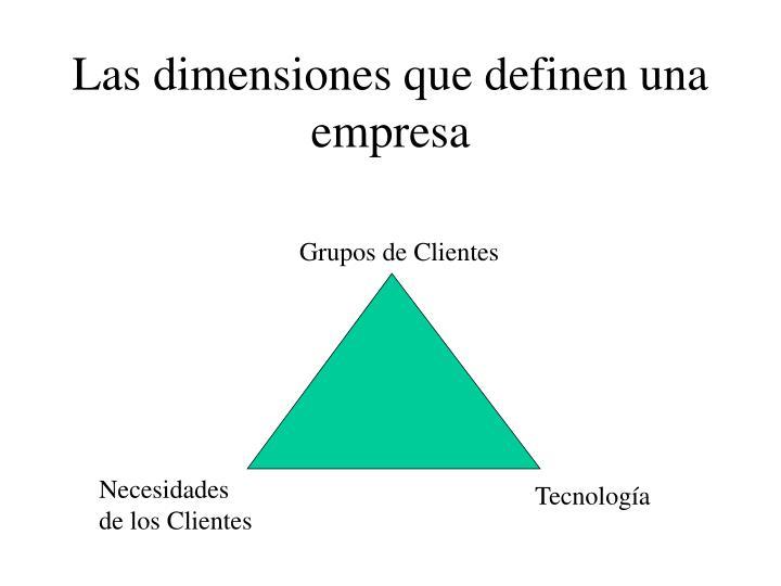 Las dimensiones que definen una empresa