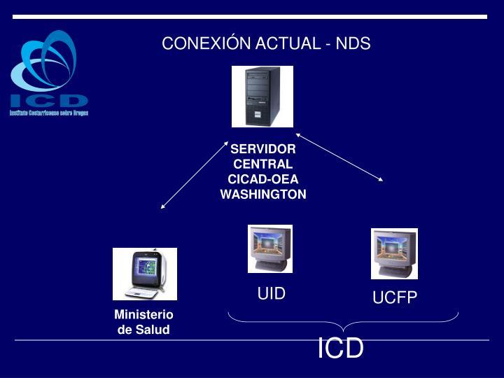 CONEXIÓN ACTUAL - NDS