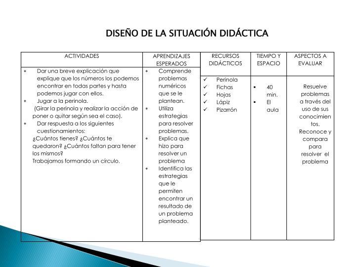 DISEÑO DE LA SITUACIÓN DIDÁCTICA